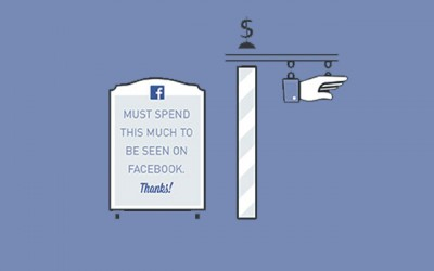 The Death of Facebook's Organic Reach and the Re-Birth of Good Social Media Marketing